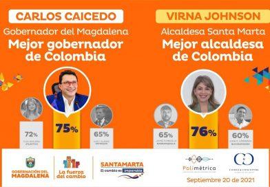 Gobernador Caicedo y alcaldesa Johnson, los mandatarios con mayor aceptación en el país